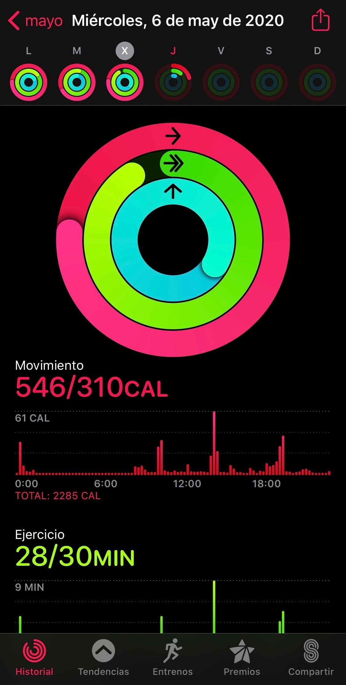 Actividad física para un día