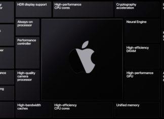 Tecnologías de los procesadores de AppleMejoras de los SoC de Apple, CPU y GPU en el mismo chip