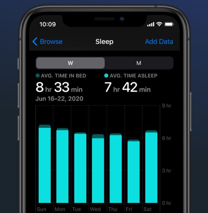 Datos de calidad de sueño recogidos por el Apple Watch, en el iPhone