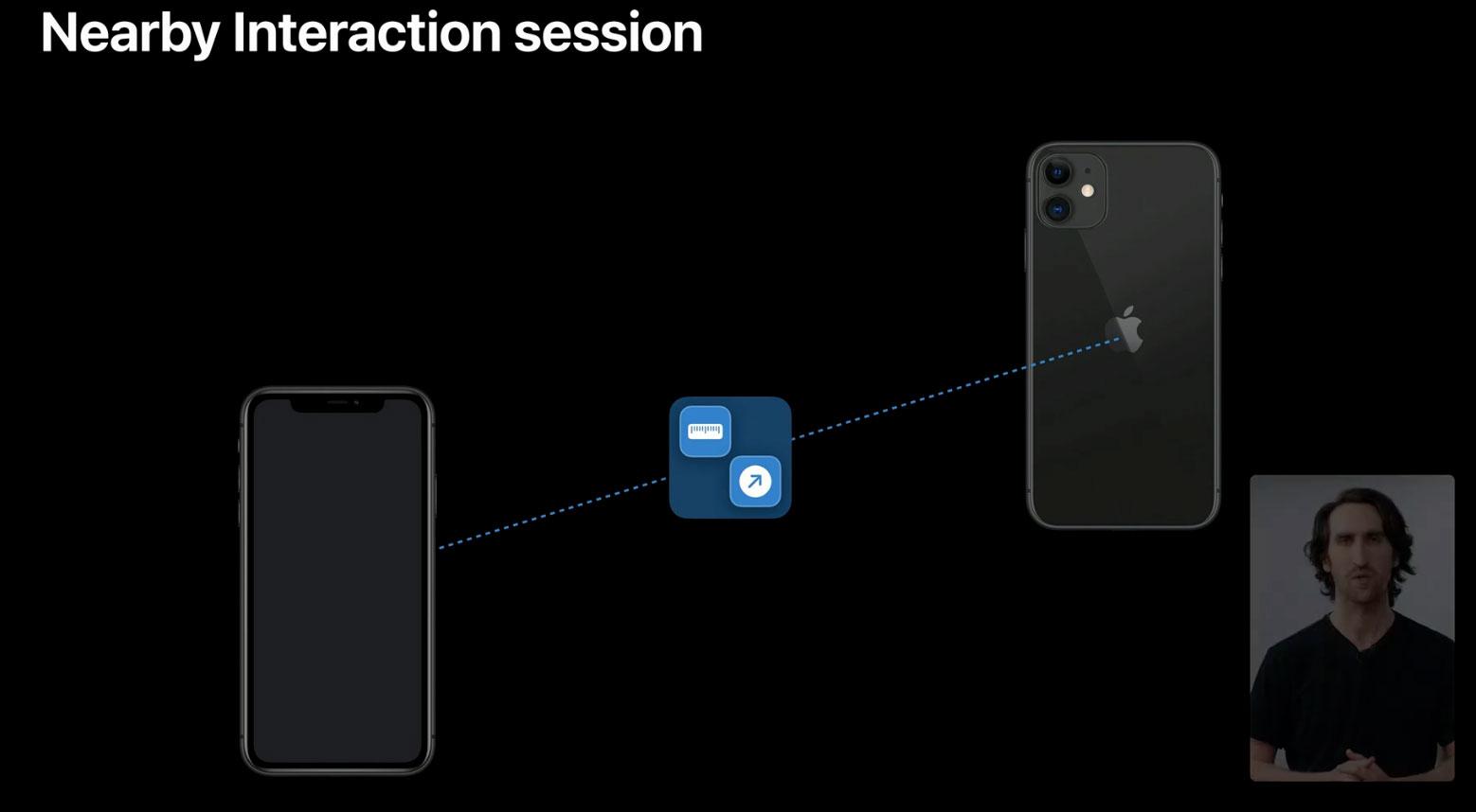 Explicación de cómo funciona el Chip U1