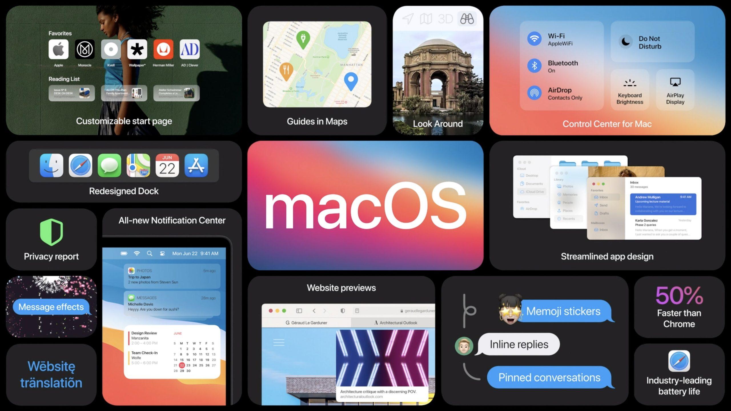 Resumen de novedades de macOS Big Sur