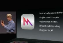 Librería gráfica Metal para macOS