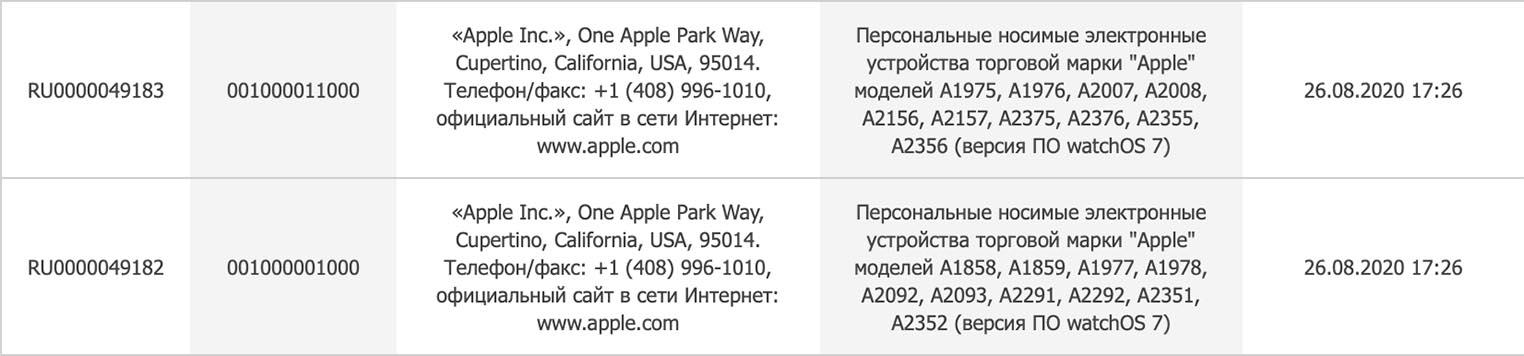 Nuevos Apple Watch Series 6 registrados en la EEC