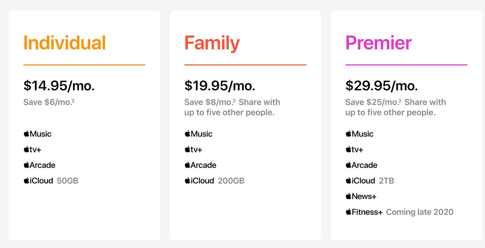 Escalones de pago de Apple One en EEUU