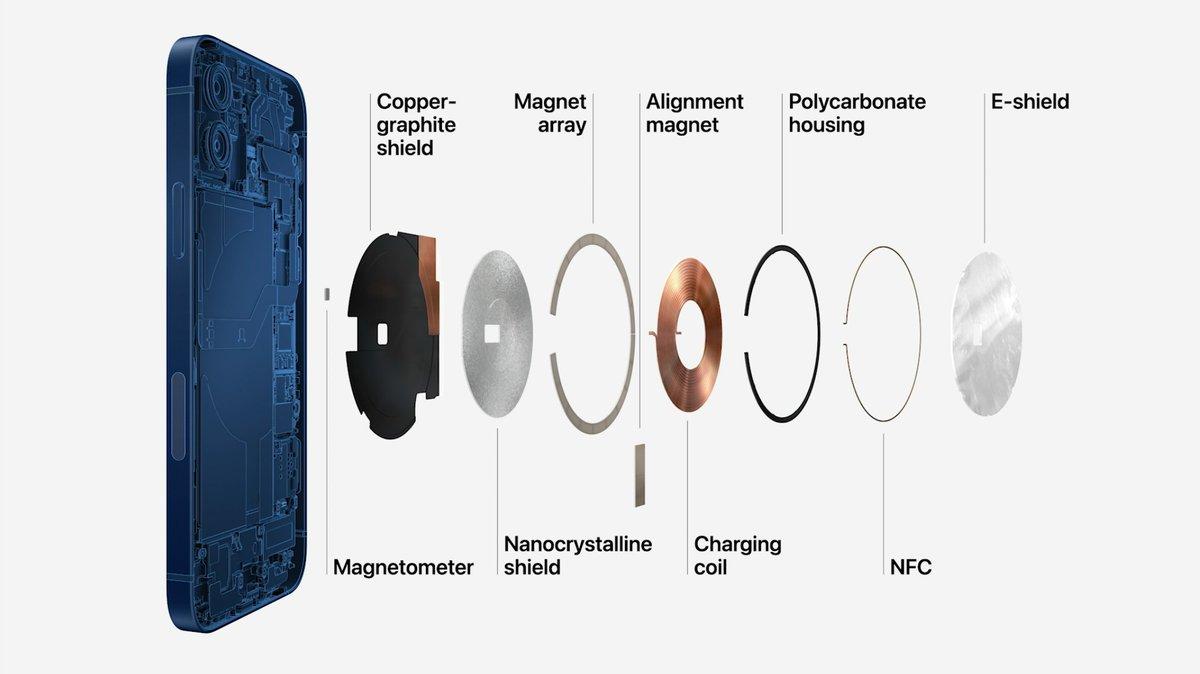 Sistema de imanes MagSafe para carga inalámbrica