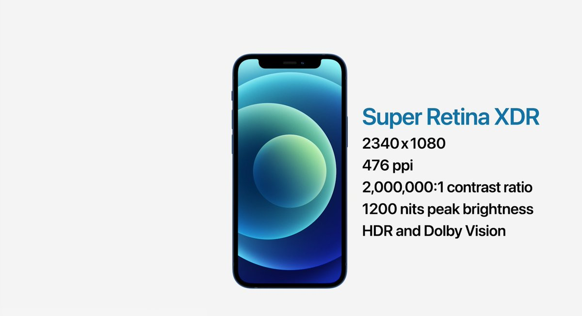Especificaciones de la pantalla del iPhone 12 mini