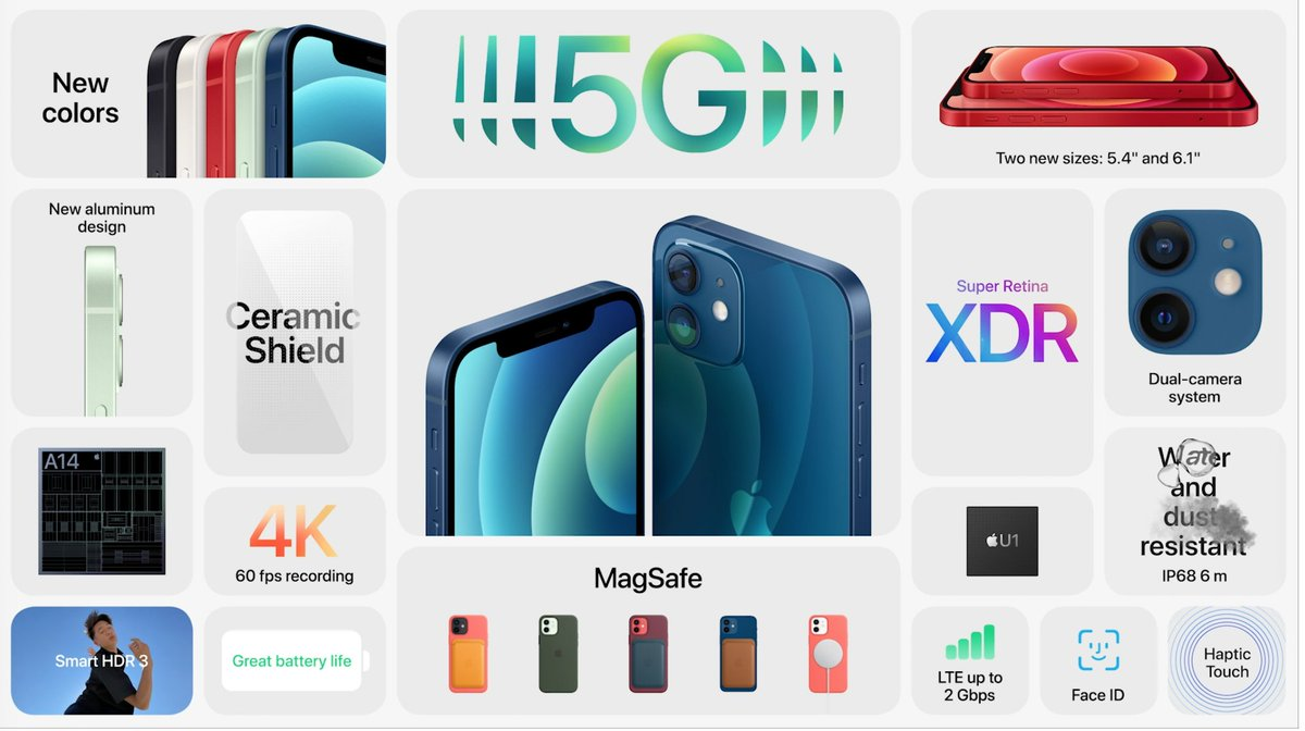 Resumen de novedades del iPhone 12