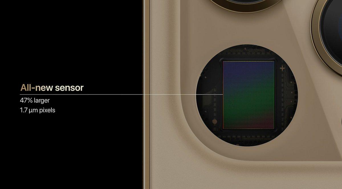 Sensor un 47% más grande en el iPhone 12 Pro Max