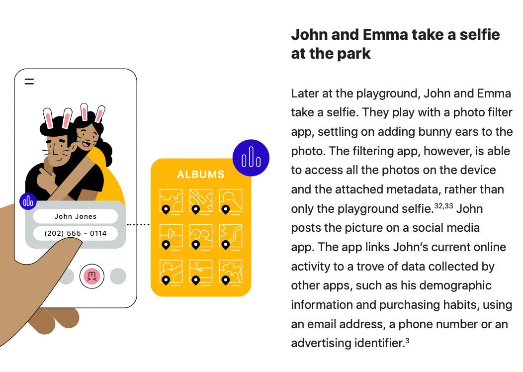 Ejemplo de falta de privacidad explicado por Apple