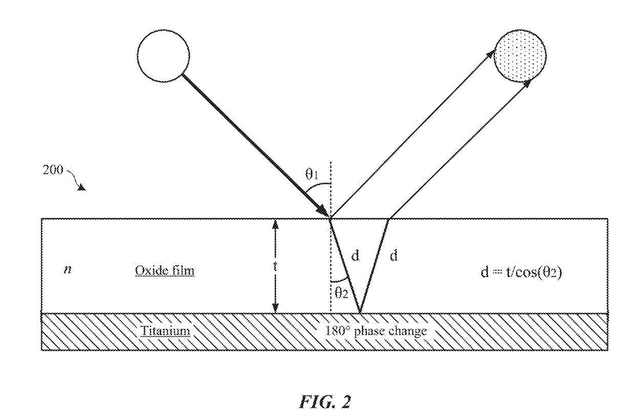 Patente que describe cómo evitar huellas en el titanio