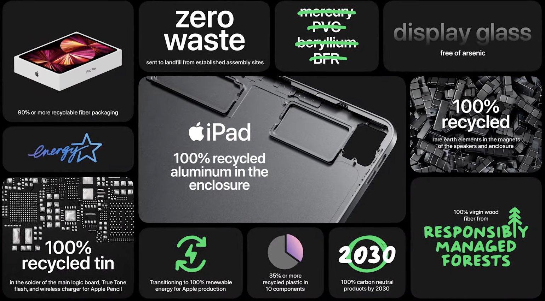 Características medioambientales del iPad Pro M1