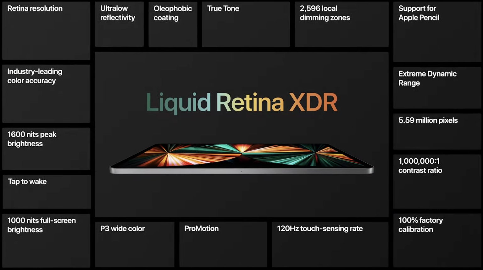 Pantalla Liquid Retina XDR del iPad Pro M1