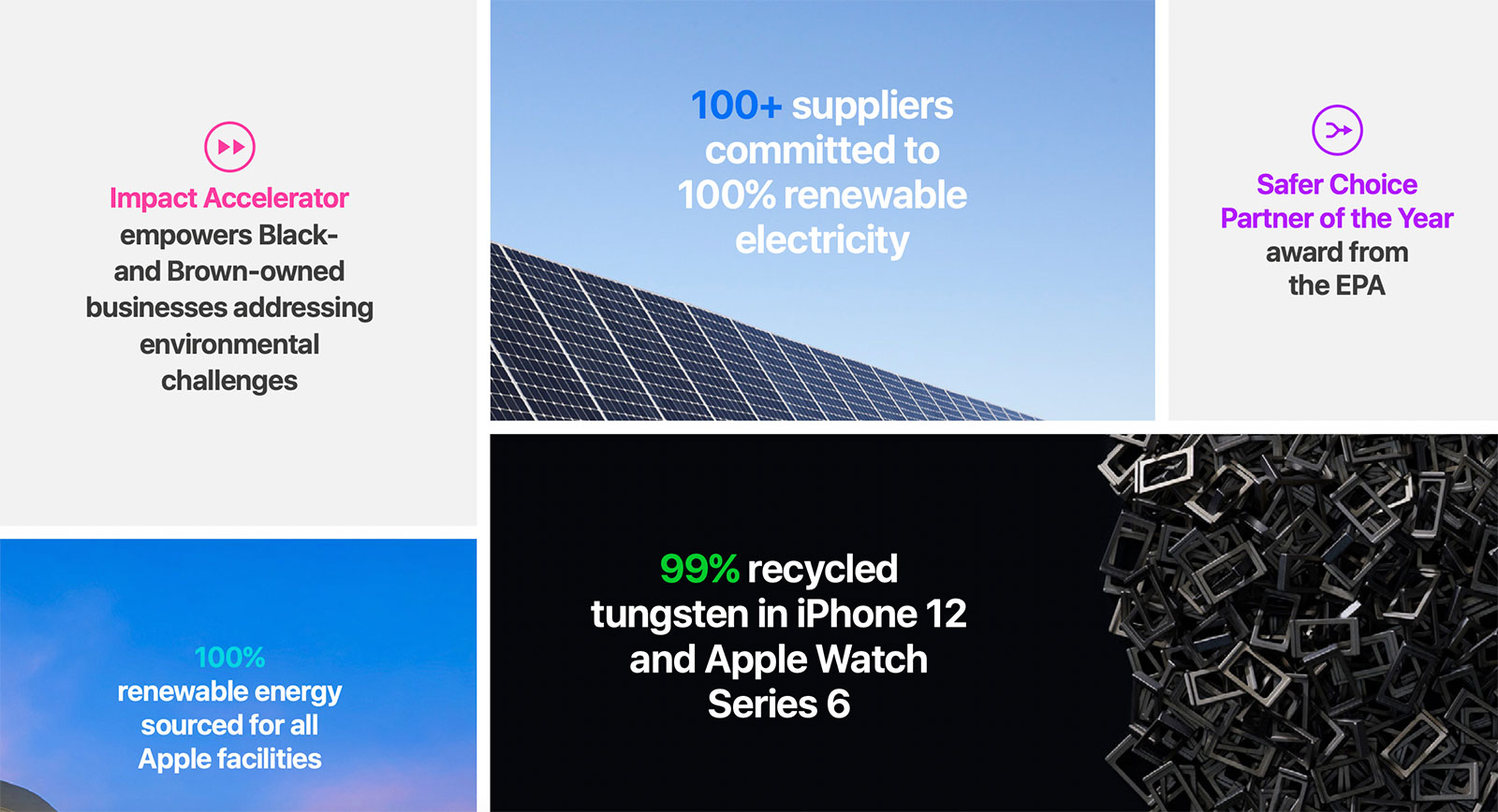 Resumen de esfuerzos medioambientales de Apple