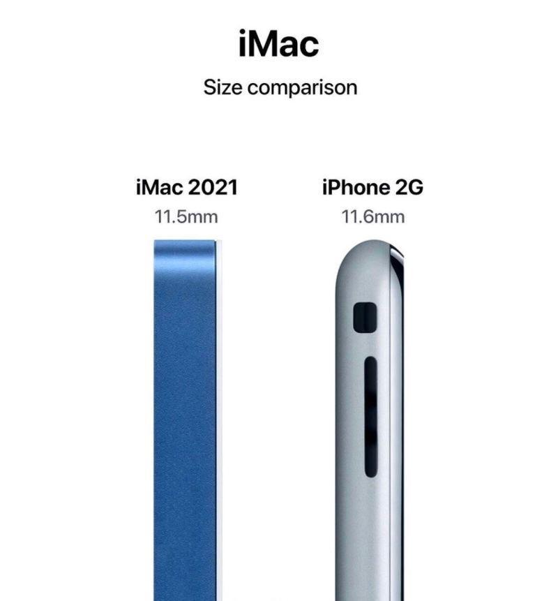 Grosor del iMac con M1 comparado con el iPhone original