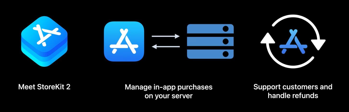 Devoluciones en la App Store