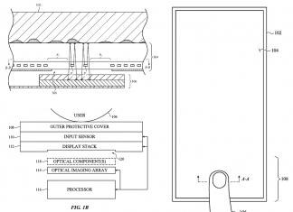 Patente de Apple sobre un sensor de huellas dactilares bajo la pantalla