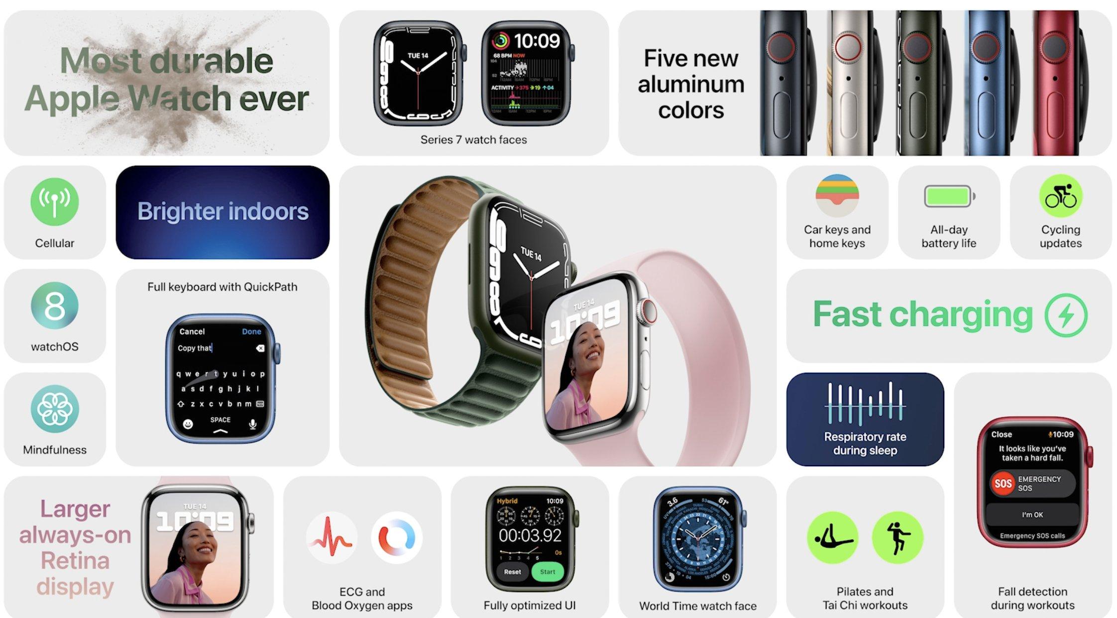 Resumen de novedades del Apple Watch Series 7