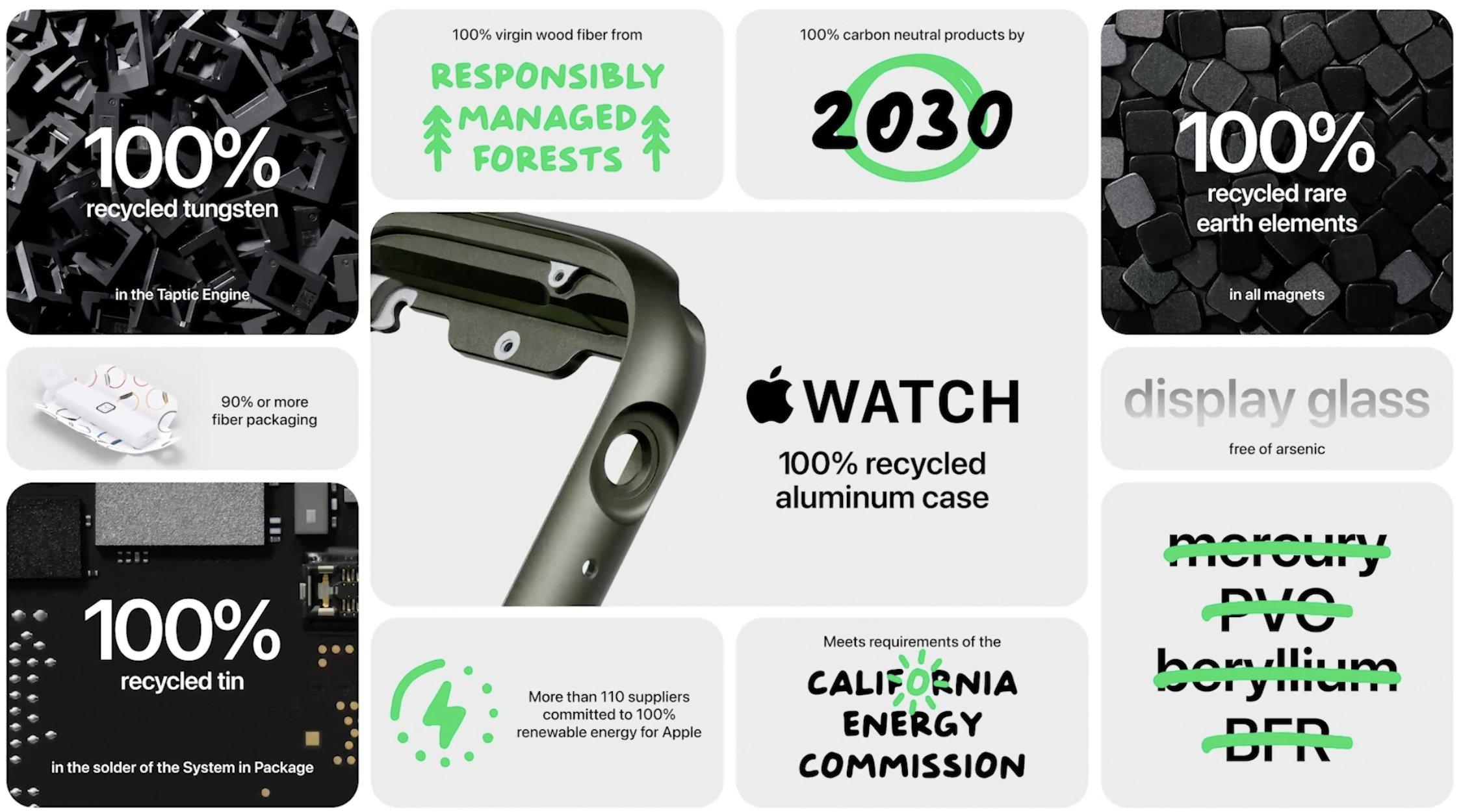 Mejoras medioambientales del Apple Watch Series 7