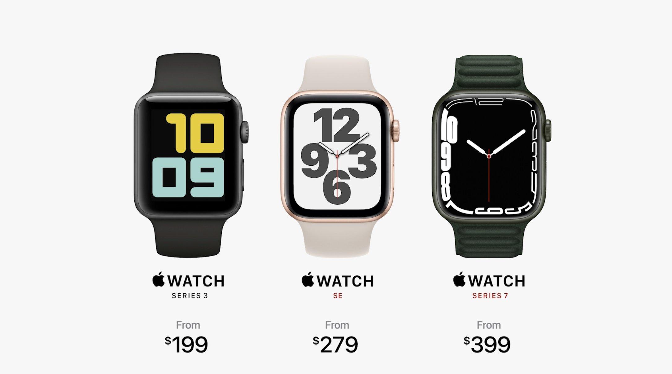 Precios del Apple Watch Series 7 en dólares
