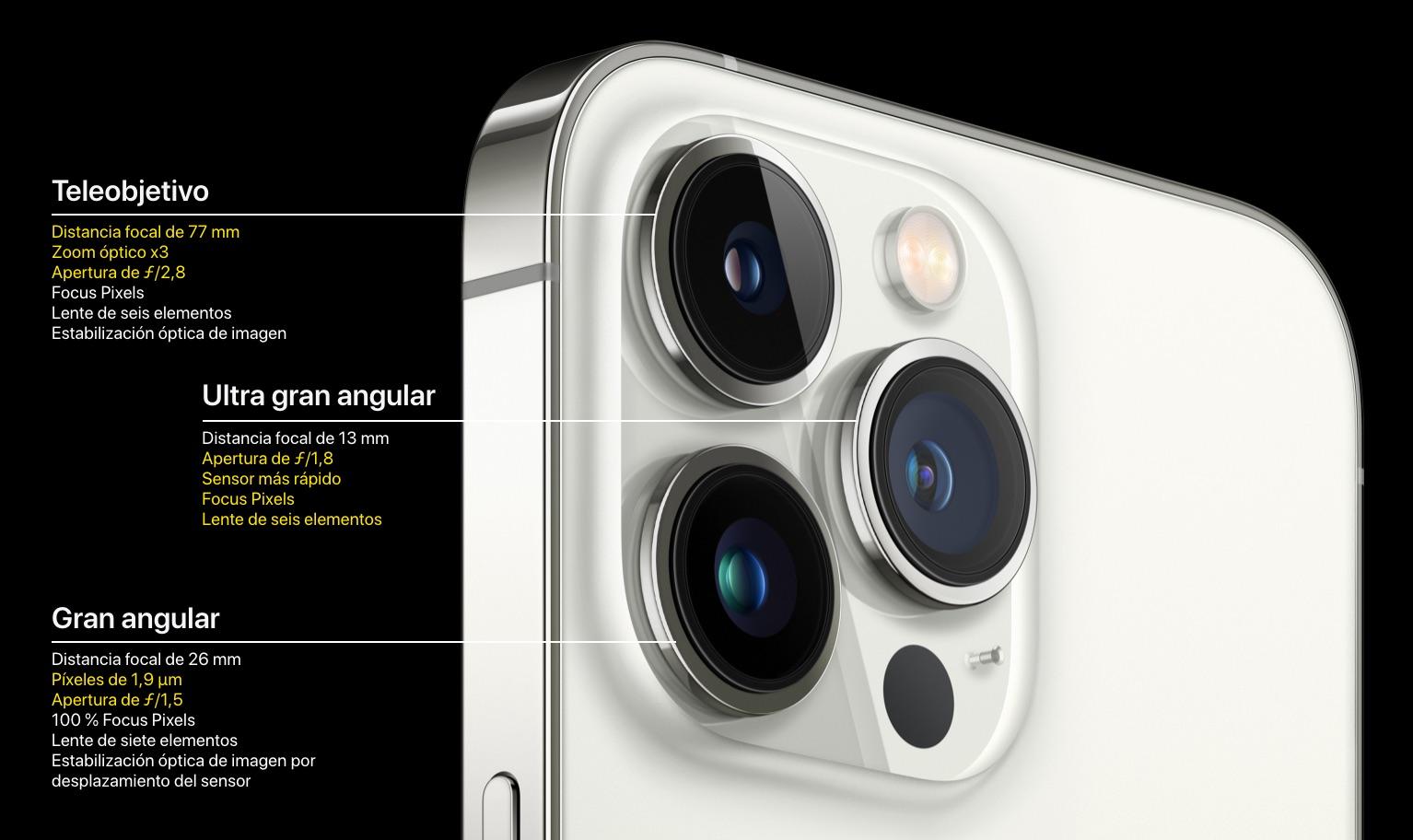 Especificaciones cámaras traseras iPhone 13 Pro